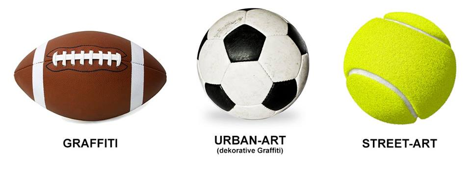 Definition Street-Art